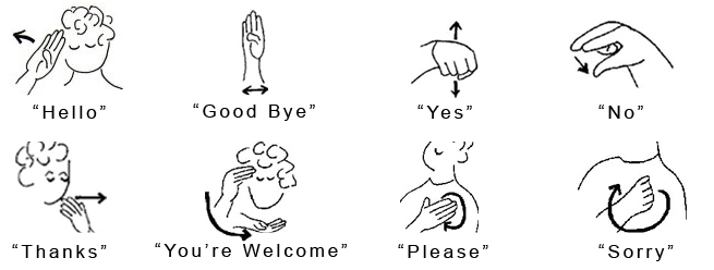 Greetingsbasic batten american sign language picture m4hsunfo